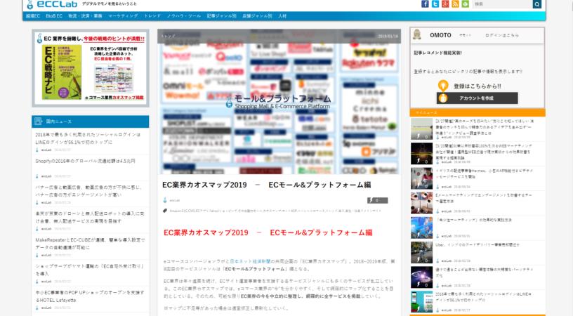 EC業界カオスマップ2019「ECモール&プラットフォーム編」